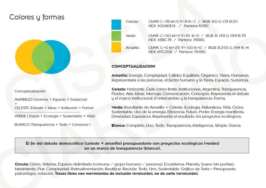 ADN Institucional + Diseño de Marca & Logo